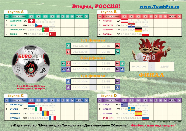 футбол женщины россия
