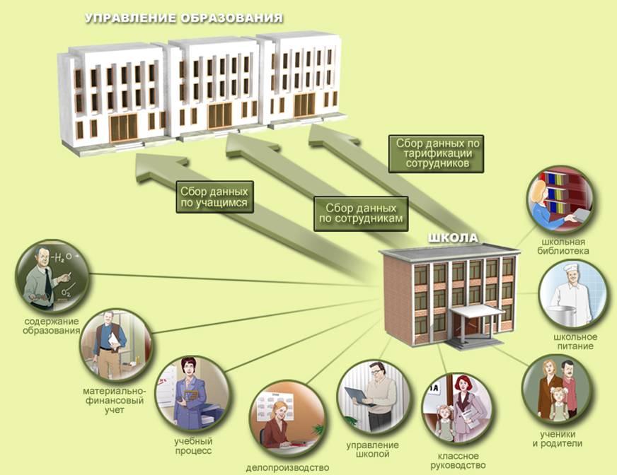 Презентация содержит схемы решения задач по генетике на различные типы наследования.